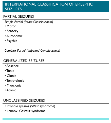 Center longitudinal study